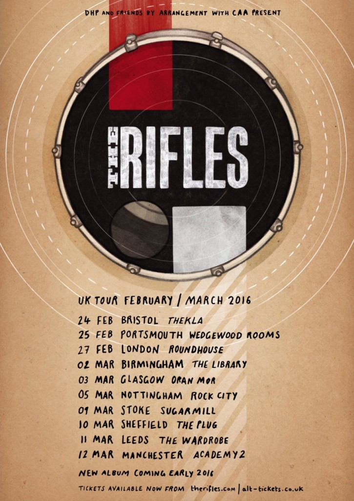 therifles2016